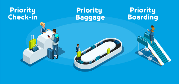 Introducing our new Priority Service